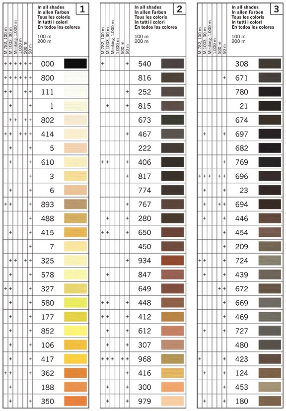 Gutermann Sew All Shade Card 1