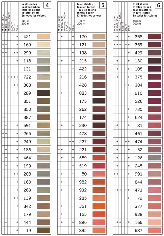 Gutermann Sew All Shade Card 2