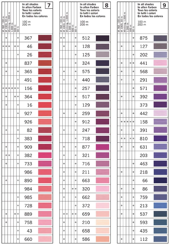 Gutermann Sew All Shade Card 3