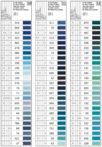 Gutermann Sew All Shade Card 4