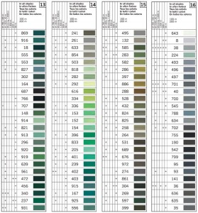 Gutermann Sew All Shade Card 5
