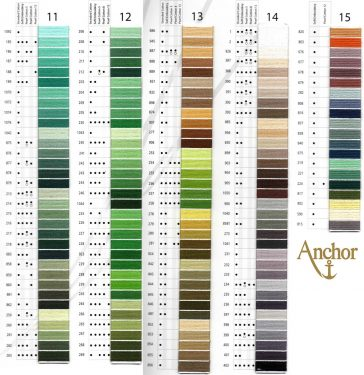 Anchor Threads Colour Chart Page 3